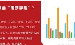 中国首份速装开关趋势报告发布 曼科重新定义开关