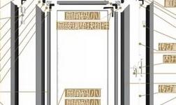 高端门窗定制|选择安格尔门窗的六大理由