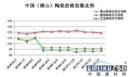 建筑陶瓷市场企稳回升  权重产品推动销量上涨