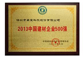 2013中国建材企业500强