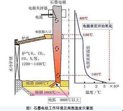 管式扩散炉结构示意图