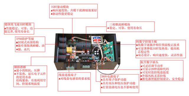 伊宁酒店商用电磁炉,商用电磁灶设计