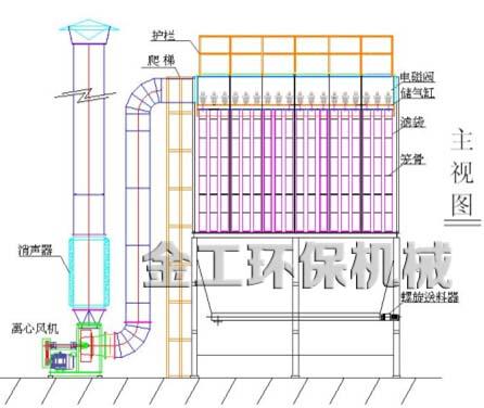 工作原理与结构  布袋除尘器主要利用捕获尘粒