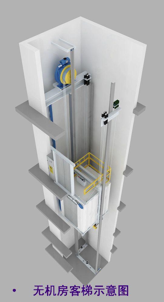 只有20-30%的电梯为有机房或液压电梯