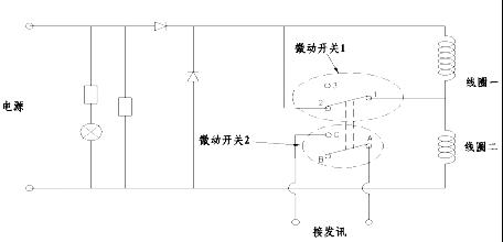 由plc系统自动化控制,在电磁阀的打开和关闭都会反馈