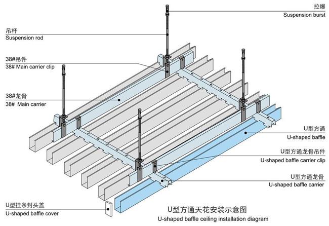 铝方通有很多种规格。我们通常见到的铝方通一般来说都是木纹U型铝方通。木纹U型铝方通的规格我们大多数时候是根据客户需求来定制的。当然,也有用得比较多的几种,像30*80、50*100(mm)等规格,都是用得非常多的。 木纹U型铝方通吊顶是如今最流行而且非常实用的一款装饰材料。装饰美观,色彩繁多,透风透气,和灯具搭配起来更是一道美丽的风景。在这个有颜任性的时代,建筑物之间也会媲美。今天建威铝方通厂家就和大家聊聊木纹铝方通吊顶的安装方法: 木纹铝方通吊顶安装施工安全 人们都知道木纹铝方通吊顶优异的装饰效果在都市