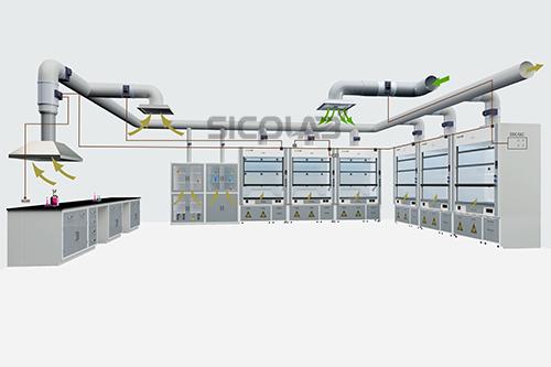 实验室通风净化系统规划设计图sicolab