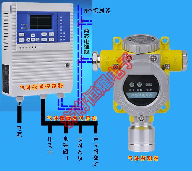 可燃气体报警控制器,可燃气体探测器等可燃有毒气体
