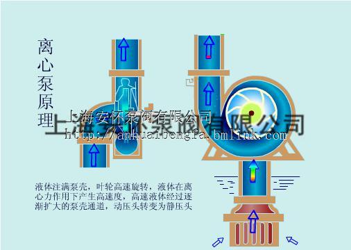 供应50ZX12.5-50自吸防腐泵