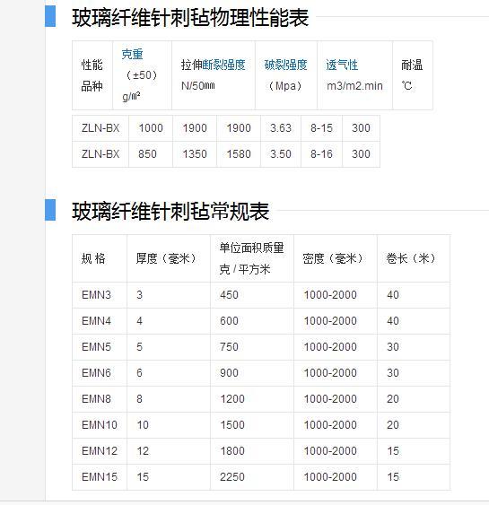 北京玻璃纤维针刺毡图片做法