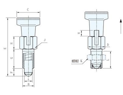 进口粗牙分度销 旋钮柱塞 分割定位柱GN717