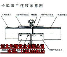 供应PE钢丝网骨架塑料复合管、钢骨架塑料复合管、耐磨管