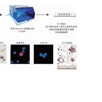 ISET循环肿瘤细胞捕获仪