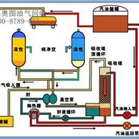 【油气回收】油气回收系统 油气回收装置