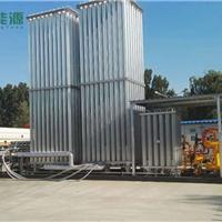 LNG煤改气项目设备供应商