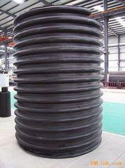 钢带增强螺旋波纹管供应商