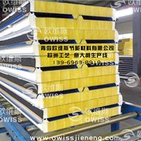 供应PU封边玻璃丝棉屋面夹芯板/保温板