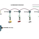 汽车充电桩数据采集器 CAN转换器