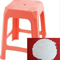 供应PP注塑桌椅板凳填充母料