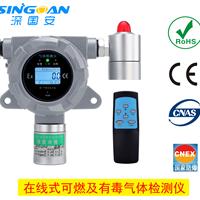厂家直销氨气检测仪 液氨气体泄漏报警器