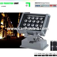供应LED18W/36W大功率景观户外投光灯