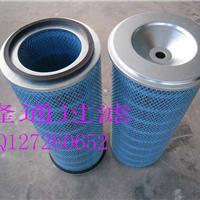 325X660耐高温阻燃除尘滤芯 滤筒厂家