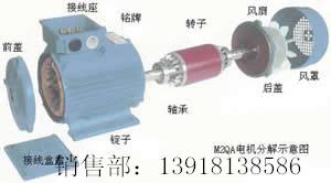 供应ABB标准电机M2BA系列三相异步电动机