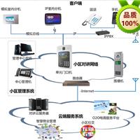全数字IP楼宇对讲系统方案门禁对讲设备