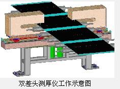 凤鸣亮压延金属板带非接触激光在线测厚机