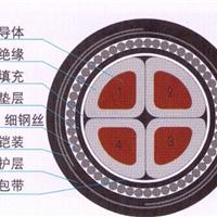 金友BVR1*1.5电线电缆