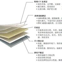 办公室橡胶地板 天津塑胶铺设