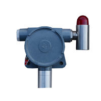供应氨气氮气有毒气体探测器报警器泄漏检测