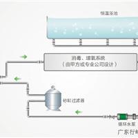 迪贝特泳池热泵DBT-R-12HP/Y专用型机组