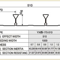 YXB65-170-510楼承板型号