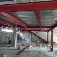 供应深圳市钢结构夹层报价,银河专业