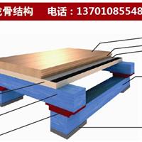 专业运动型木地板价格 运动型实木地板报价