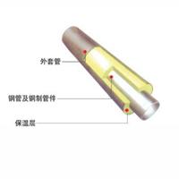 供应蒸汽保温钢管