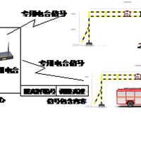 厂家帝淮城市道口限高架远程控制及刷卡通行