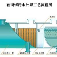 山东潍坊屠宰养殖地埋式一体化污水处理设备