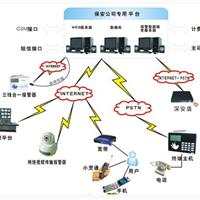 供应 保安技防联网报警系统