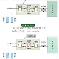 中央空调工作原理及原理图中央空调工程