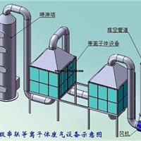 供应活性炭吸附 催化氧化燃烧炉
