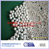供应硅酸锆珠、研磨油漆用