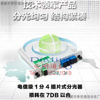 供应光纤分路器