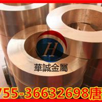 K81铜合金是什么性能?