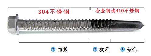 上海岩杰不锈钢复合螺丝
