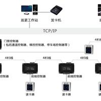 供应ACNINS02-W01智能大厦在线巡更系统