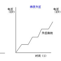 介电击穿强度测试仪,介电温谱测量仪