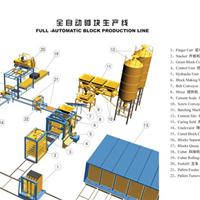 供应全自动水泥制品生产线,水工护坡砖机
