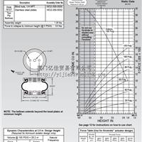 FIRESTONE汽车空气弹簧 W02-358-5002